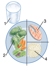 Plate with one-quarter holding piece of salmon, one-quarter holding whole-grain rice, half holding vegetables and salad. Glass of water next to plate.