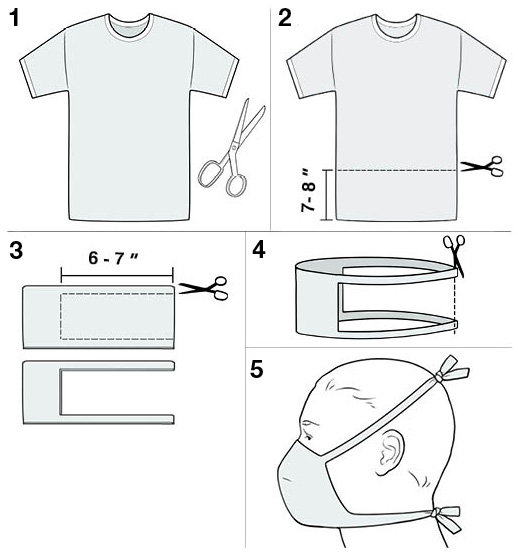 5 steps for making a face mask from a T-shirt